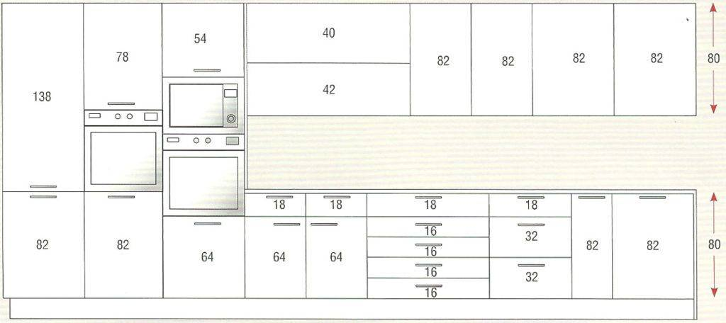 M dulos de cocina muebles de cocina personalizables agloma for Medidas de mobiliario de cocina