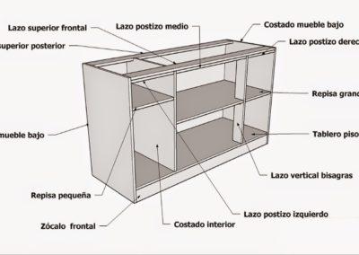 Partes de módulos de cocina