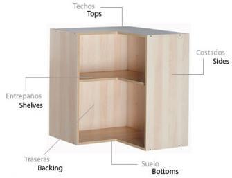 Modulos agloma for Medidas de modulos para muebles de cocina